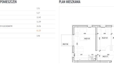 Apartament 61,2 m2 na Pogodnie