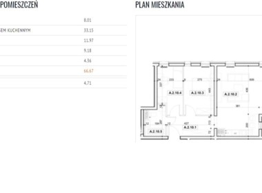 Apartament 66,67  m2 na Pogodnie