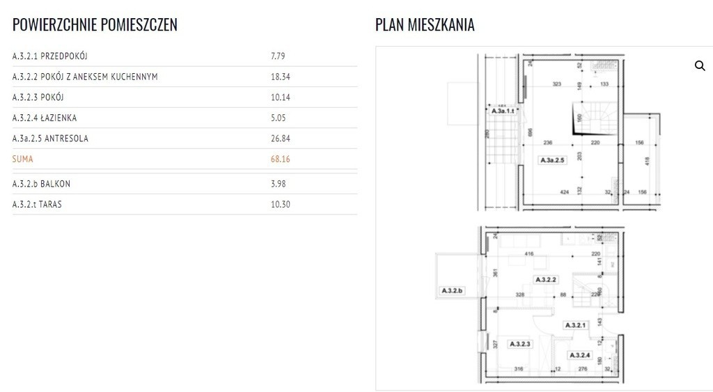 Apartament 68,16 m2 na Pogodnie