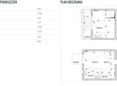 Apartament 54,95 m2 na Pogodnie