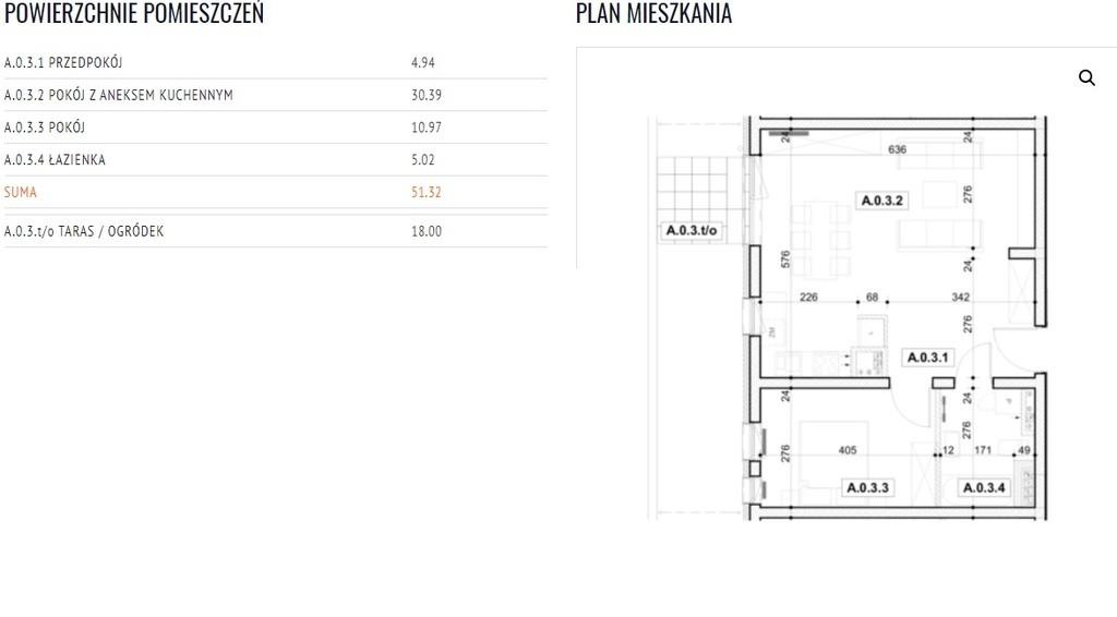 Apartament 51,32 m2 na Pogodnie